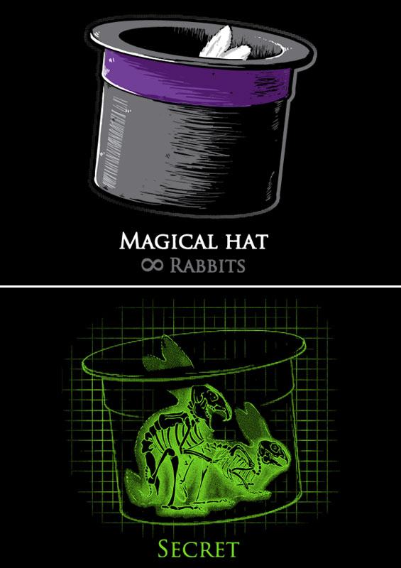 Tajemství magického klobouku