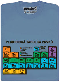 Periodická tabulka lihovin - modré