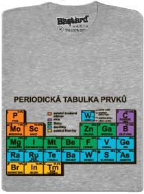 Periodická tabulka lihovin - šedé