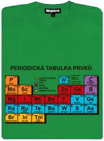 Periodická tabulka alkoholů